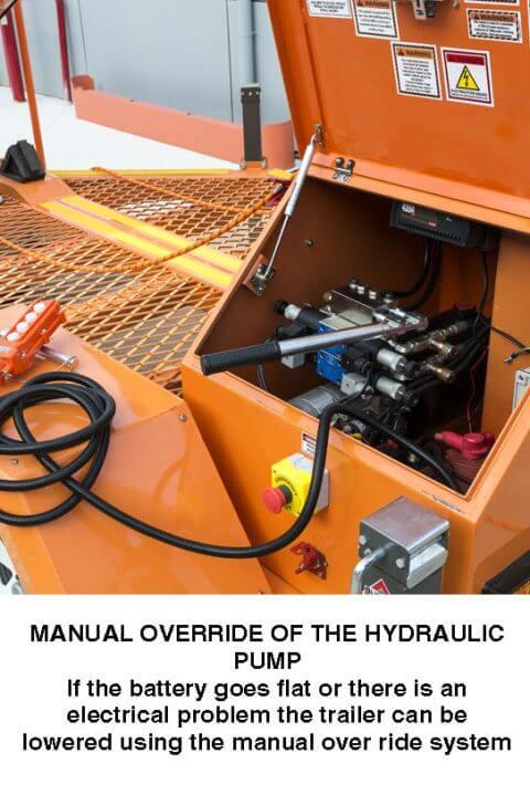 Manual Overide